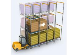 Flow rack Cart Pushback PROVOST